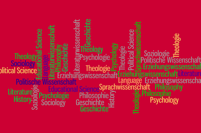 Wordle Philosophie
